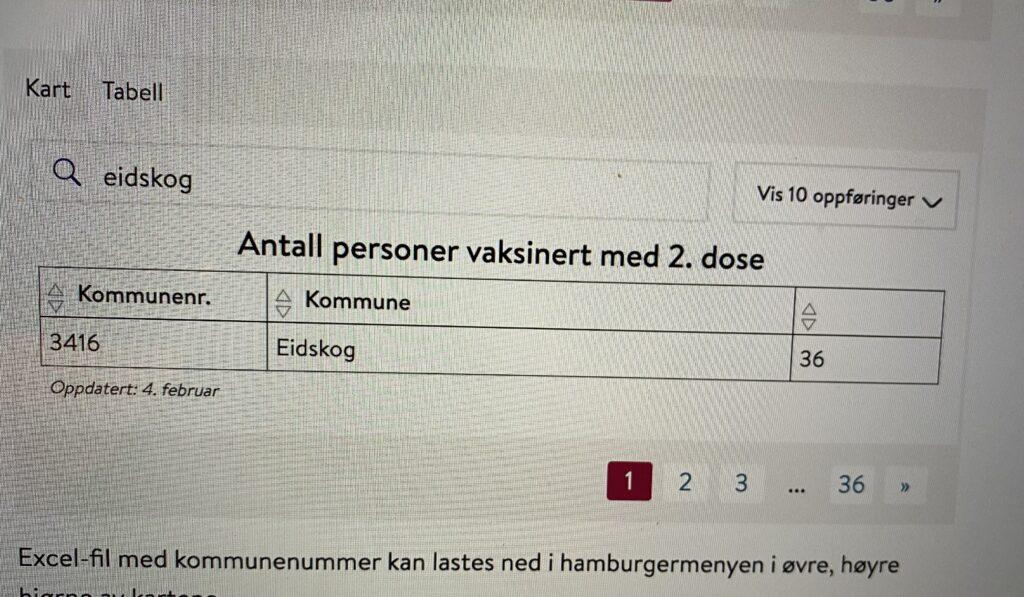 Vaksinasjon 2.eidskog kommune